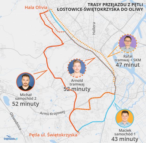 Trasy przejazdu z pętli Łostowice-Świętokrzyska do Oliwy.
