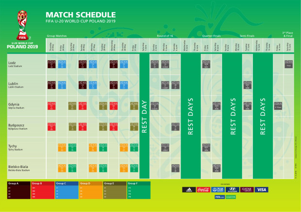 Harmonogram meczów mistrzostw świata U-20 w 2019 roku.