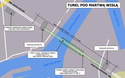 Infrastruktura tunelu pod Martwą Wisłą.