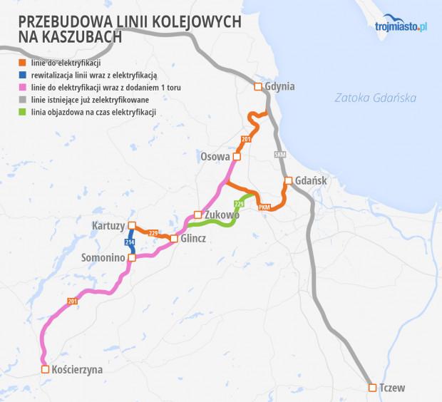 Planowane inwestycje kolejowe na Kaszubach