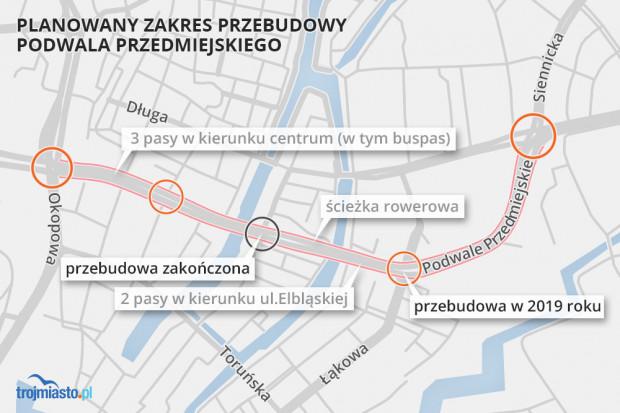 W kolejce do przebudowy skrzyżowania z ul. Podwale Przedmiejskie są jeszcze ul. Okopowa, Elbląska i Żabi Kruk.