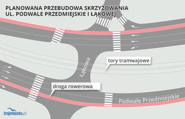 Łącznie powstanie sześć naziemnych przejść dla pieszych.
