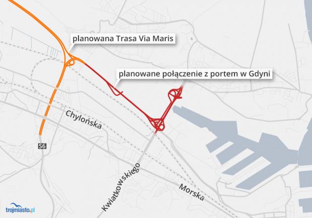 Droga Czerwona ma zaczynać się w porcie, a kończyć w okolicach obwodnicy, gdzie kolejną trasą będzie Via Maris w kierunku Półwyspu Helskiego.