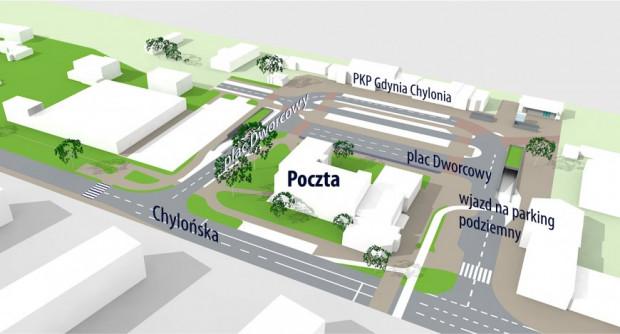 Węzeł Chylonia w Gdyni: koncepcja zmian