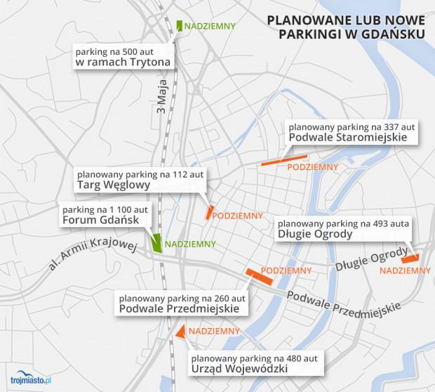 Parkingi obecne i planowane w Śródmieściu Gdańska