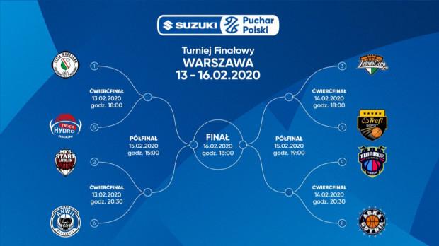 Drabinka finałowego turnieju Pucharu Polski.