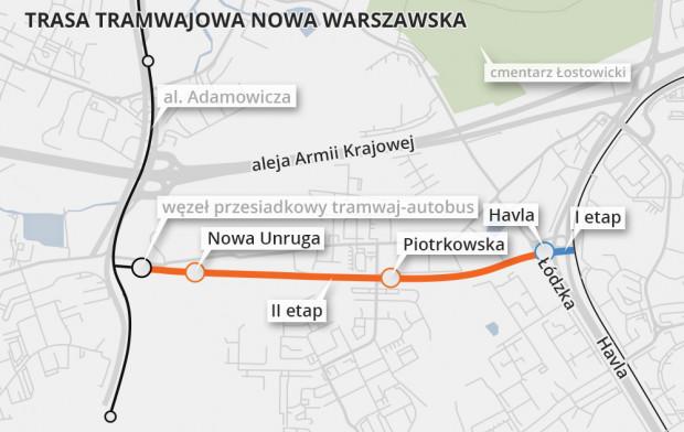Pierwszy etap obejmuje krótki odcinek Havla-Łódzka. Przetarg na pozostałą część ogłoszony zostanie dopiero w drugiej połowie roku.