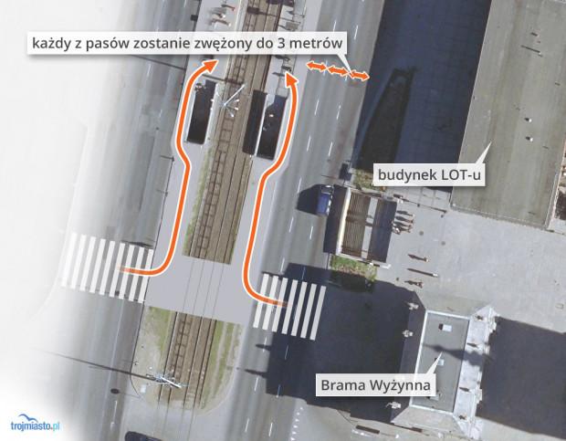 Projekt przywrócenia naziemnego przejścia przy Bramie Wyżynnej jest już gotowy, ale na razie nie wiadomo, kiedy inwestycja będzie mogła być zrealizowana.