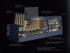 Zewnętrzne ściany teatru będą pokryte czarnym klinkierem. Nad bryłą budynku będzie się wznosił otwierany, miedziany dach, którego budowa będzie największym wyzwaniem dla budowniczych. Jego konstrukcja pozwoli oglądać niektóre spektakle pod gołym niebem.