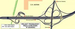 Projekt przebudowy Węzła Karczemki.