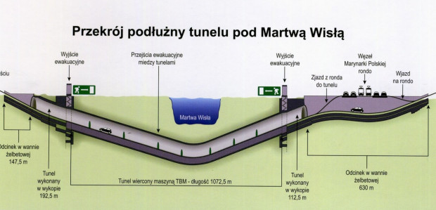 Przekrój podłużny tunelu pod Martwą Wisłą w Gdańsku.